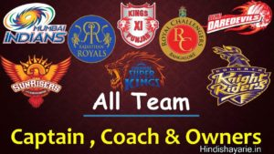 IPL 2018 CAPTAIN DETAIL AND OWNER