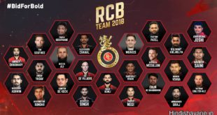 Royal Challengers Bangalore Team Squad FOR IPL 2018: RCB Players List